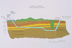 Draft: Tunnel route and geological formations